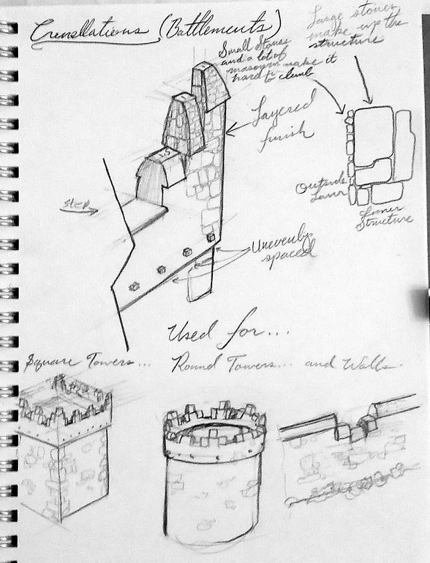 Winterfell - Crenellations - Concept Sketch