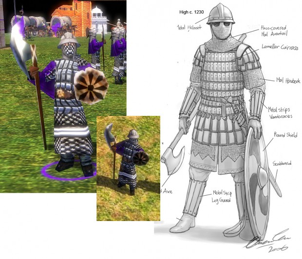 Varangians and its prototype