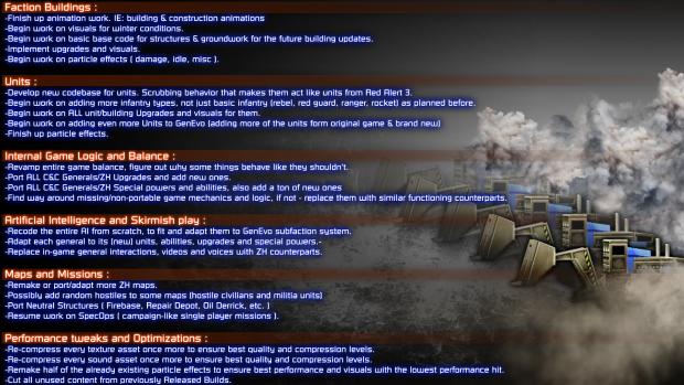 C&C Generals Evolution : RC2 Roadmap