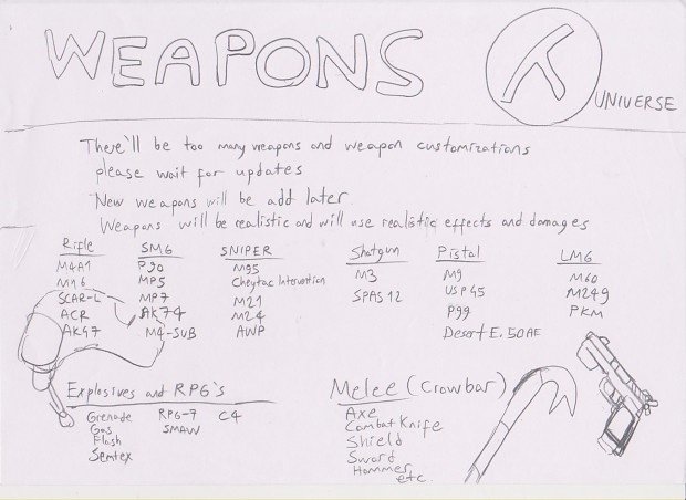weapons-concept