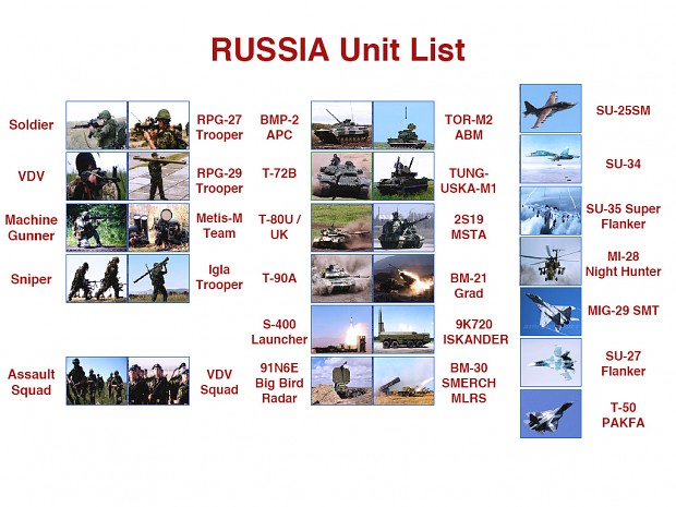 Almost final unit list for Russia