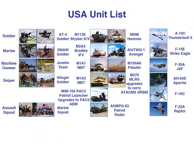 Almost final unit list for USA