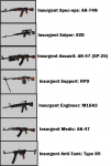 Insurgent Kits (Not Final)