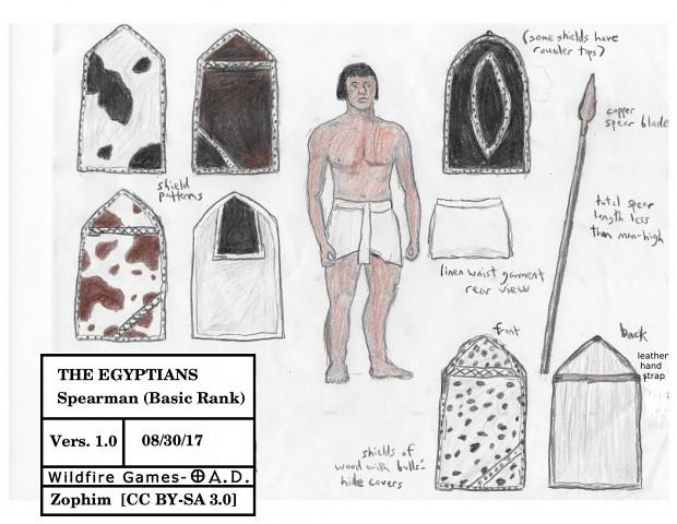 Egyptian Citizen Spearman - Basic