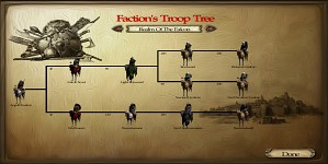Realm Of The Falcon Troop Tree