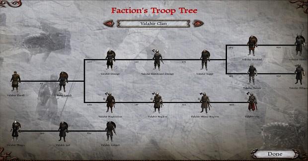 Expanded Valahir Troop Tree (0.9)