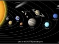 Sins of a Solar System