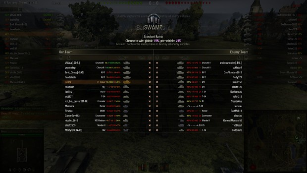 Player Statistics with TAB image - Benoz's XVM for WoT v9
