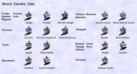 Heavy Cavalry Line