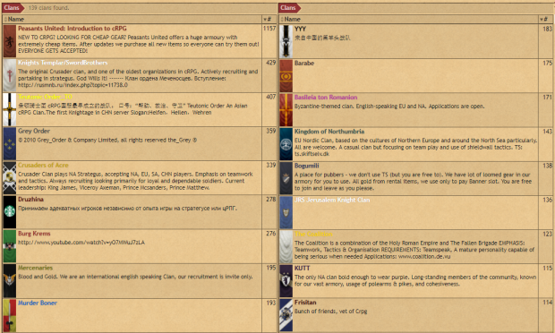 Top cRPG Clans - Banners - Descriptions