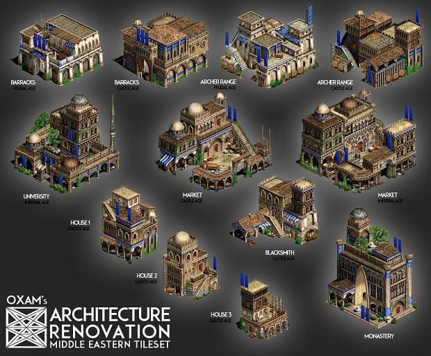 Middle Eastern Tileset Renovation