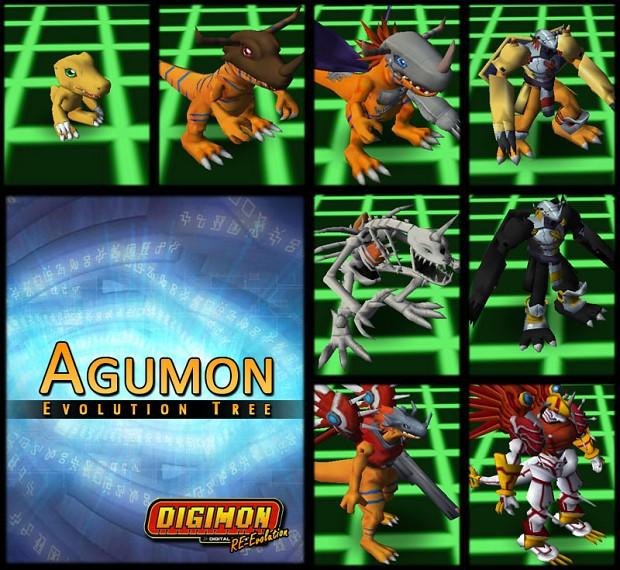 Greymon Evolution Tree Agumon - Evolution Tre...