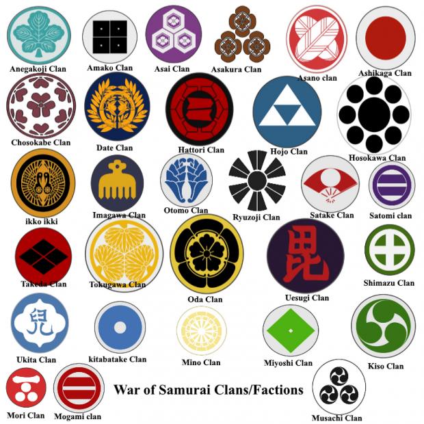 War of Samurai All Clans