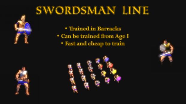 Swordsman Line