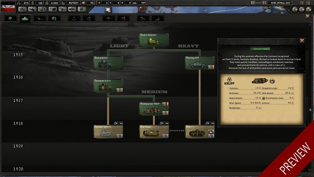 German Tank Research Tree image - Hearts of Iron IV: The