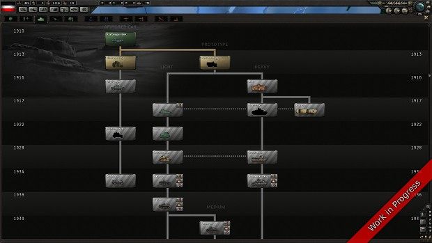 [WIP] Preview of the German Empire Tank Tech Tree