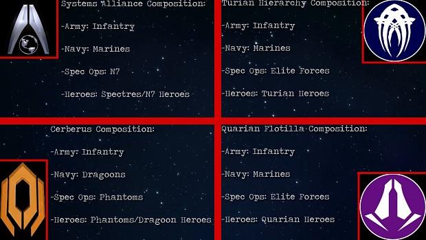 Forces! (part one) Read Description >>>>