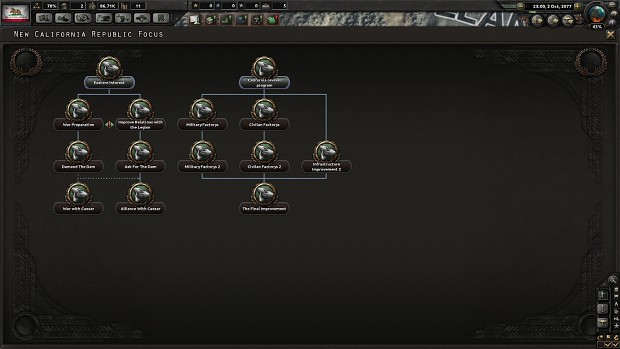 NCR National Focus tree image - Hearts of Iron IV: Nuclear