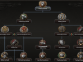 Improved Focus Tree for Minors