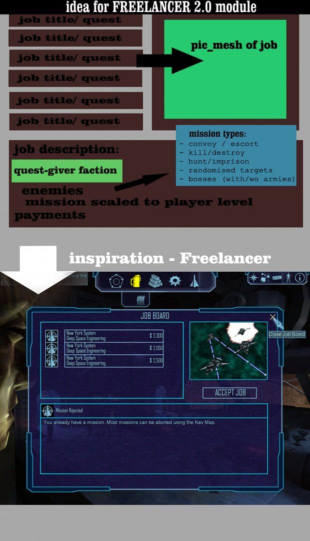 freelancer2-0mod.1.jpg
