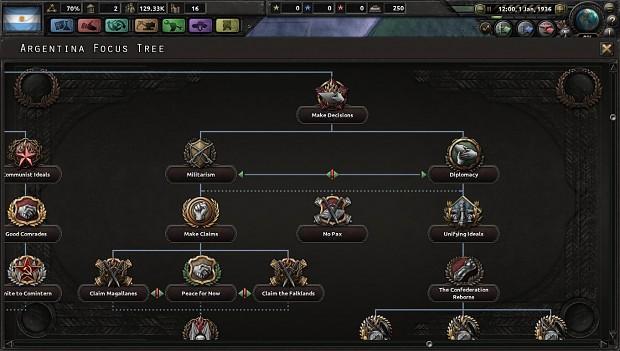 Fuck the Pax Americana