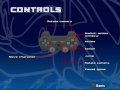 BetterButtons (DualShock Edition)