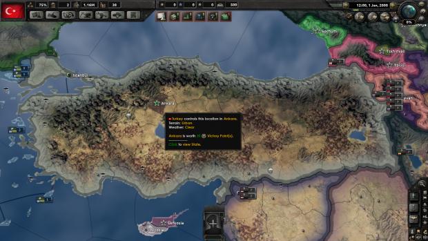 Ankara Victory Point