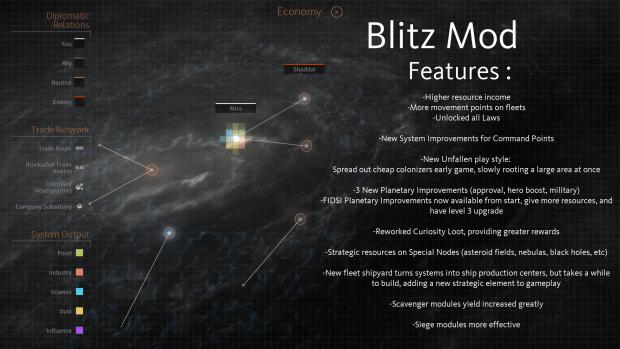 BlitzModDescript 1
