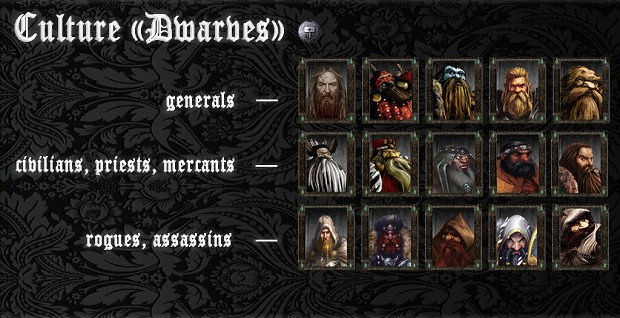 D_TW_Portraits_Dwarves.jpg