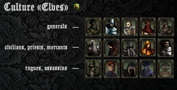 D_TW_Portraits_Elves.jpg