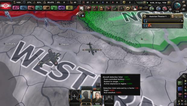 Austrian Planes