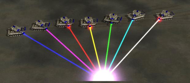 Standardized Laser