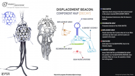 Displacement Beacon Concept Art