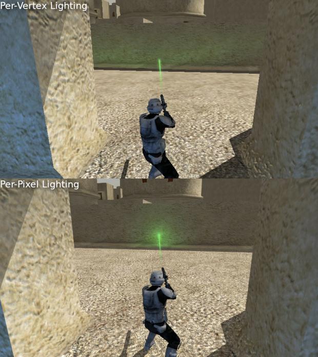 Per-Pixel Lighting