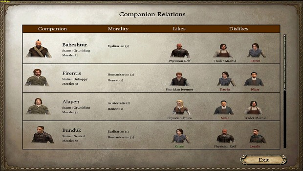 Companion relations Report