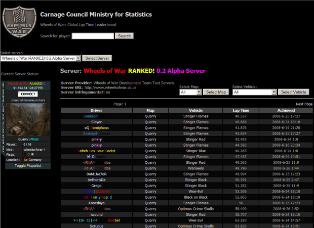 Stats Site