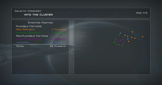 Into the Cluster Layout