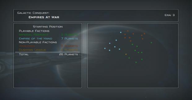 Empires at War Layout