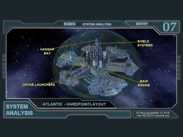 Hardpoint Layout of Atlantis as tech journal