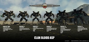 Clan Blood Asp