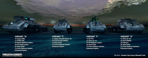 Shoden Variant Lineup DEFG