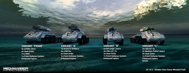 Shoden Variante Lineup PrimeABC