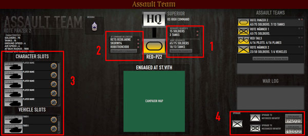 Area 1:  Reinforcements, Area 2: Delegation of Command, Area 3: Modifying Assault Team slots, Area 4: Upgrading Assault Teams