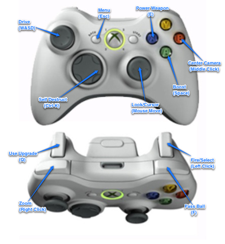 Xbox 360 Controller + Metal Drift = Awesome news - Indie DB