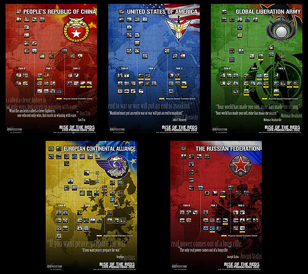 Command and conquer generals mod iaq