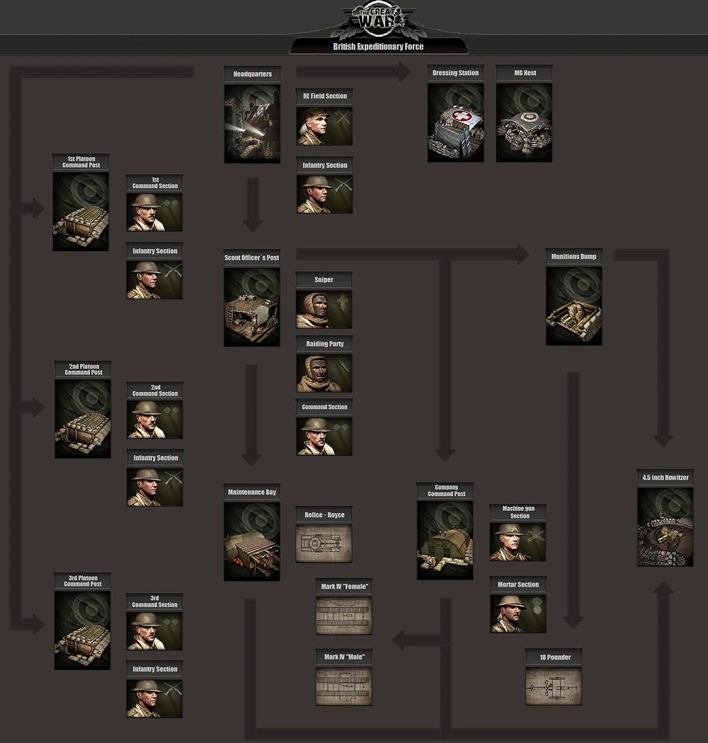 world of tanks commander mod
