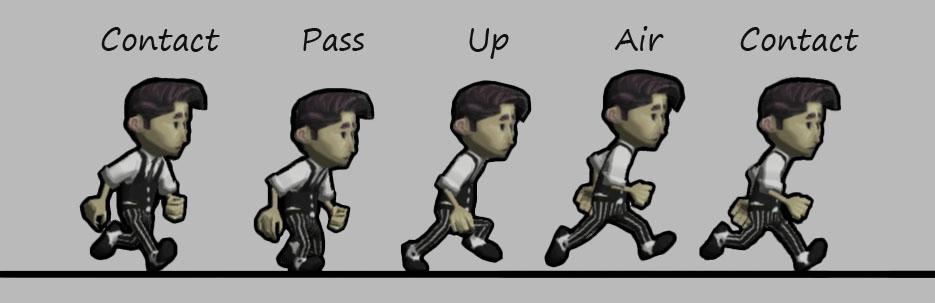 Key Pose Animation