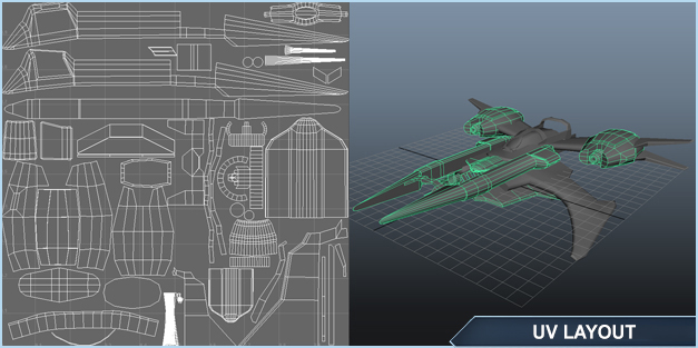 Model and UV Layout