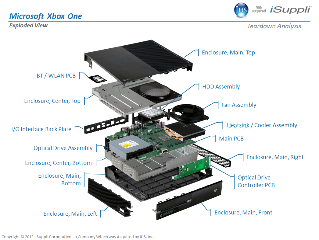 playstation 4 internal parts diagram  playstation  free engine image for user manual download Ceiling Fan Wiring-Diagram Electric Fan Wiring Diagram