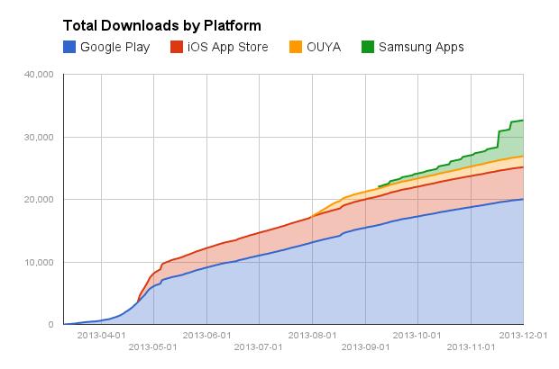 hz_downloads